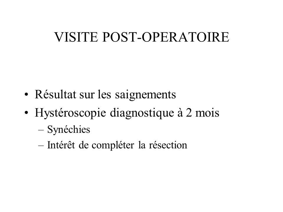 VISITE POST-OPERATOIRE Résultat sur les saignements Hystéroscopie diagnostique à 2 mois –Synéchies –Intérêt de compléter la résection