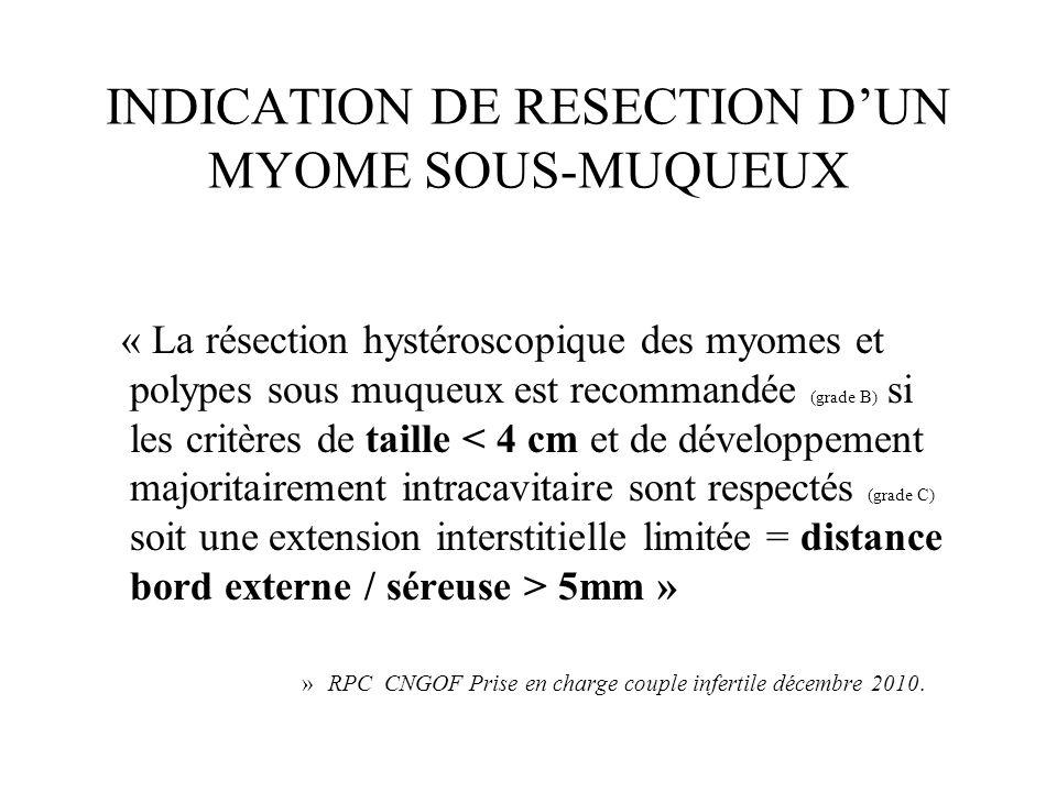 CLASSIFICATION DES MYOMES SOUS- MUQUEUX Classification Société Européenne d Hystéroscopie Type 0 : Fibrome sous-muqueux pédiculé sans extension intra- murale Type 1 : Fibrome sous-muqueux sessile avec portion interstitielle < 50% Type 2 : Fibrome sous-muqueux sessile avec portion interstitielle > 50%