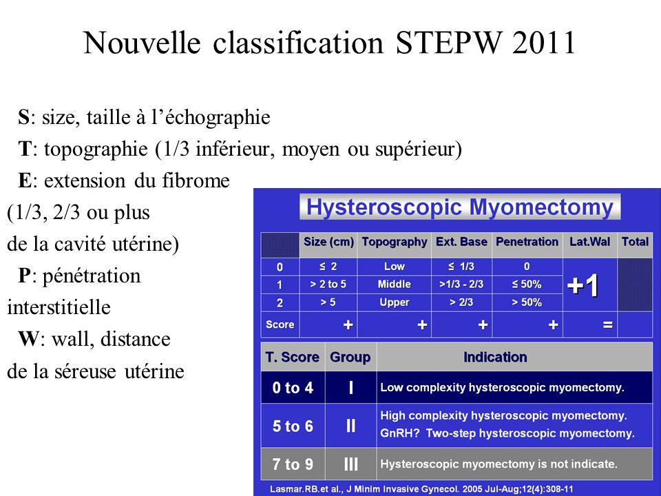 Nouvelle classification STEPW 2011 S: size, taille à léchographie T: topographie (1/3 inférieur, moyen ou supérieur) E: extension du fibrome (1/3, 2/3