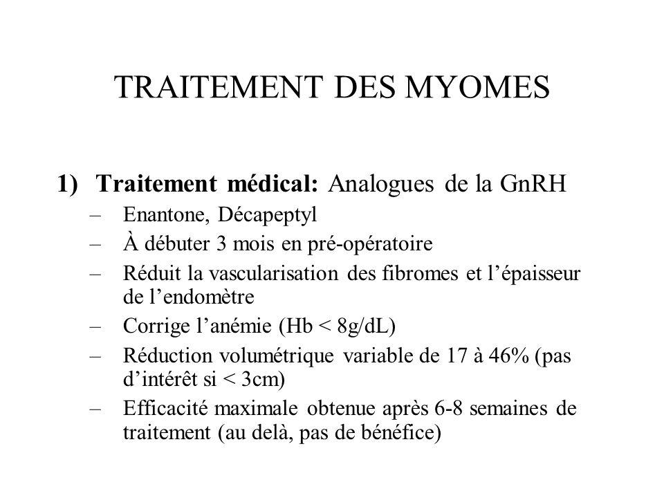 TRAITEMENT DES MYOMES 1)Traitement médical: Analogues de la GnRH –Enantone, Décapeptyl –À débuter 3 mois en pré-opératoire –Réduit la vascularisation