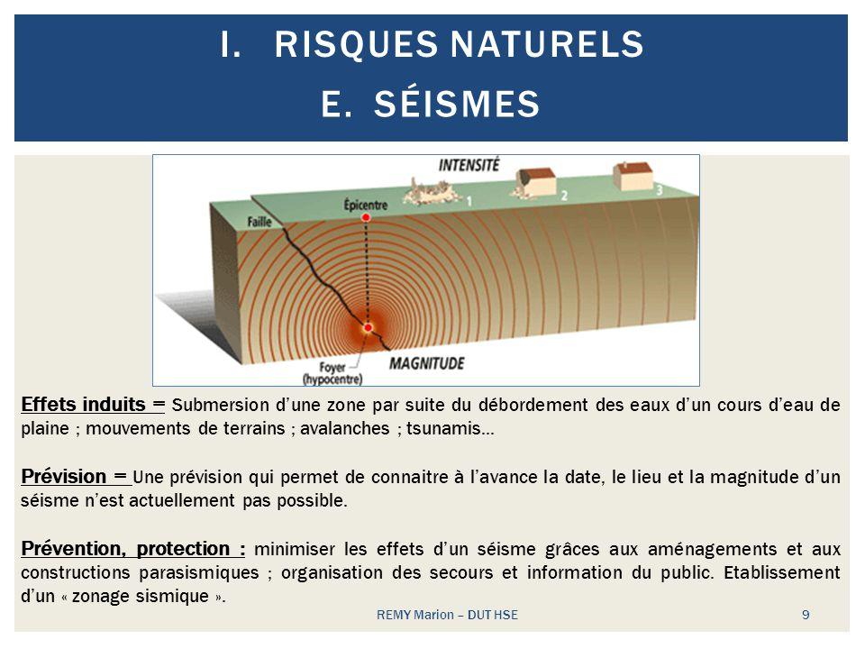 I.RISQUES NATURELS REMY Marion – DUT HSE 9 E.SÉISMES Effets induits = Submersion dune zone par suite du débordement des eaux dun cours deau de plaine