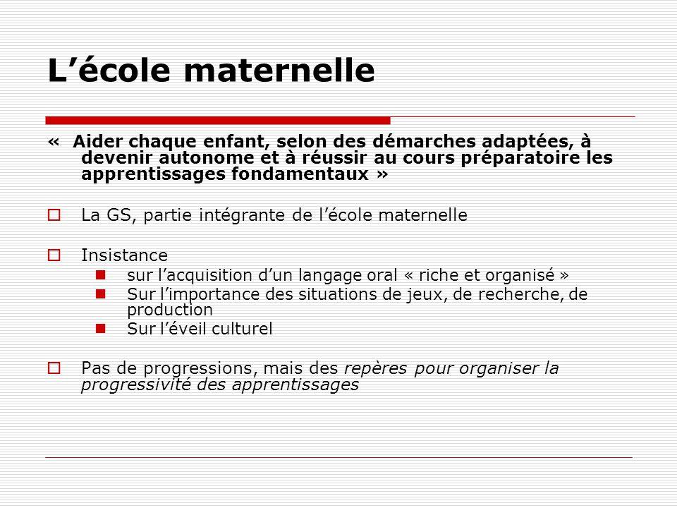 Lécole élémentaire Français - Cycle 2 Écriture Maîtrise du geste graphique (entraînement quotidien) Copie : - techniques, soin, vitesse.