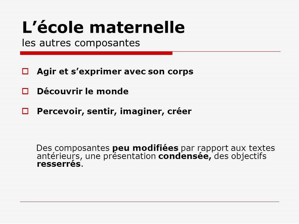 Lécole élémentaire Français – Cycle 3 Contribution de tous les champs disciplinaires à la maîtrise de la langue, base de la culture commune.