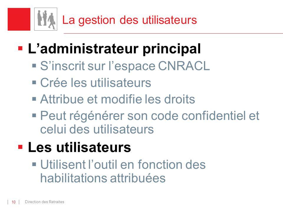 Direction des Retraites 10 La gestion des utilisateurs Ladministrateur principal Sinscrit sur lespace CNRACL Crée les utilisateurs Attribue et modifie