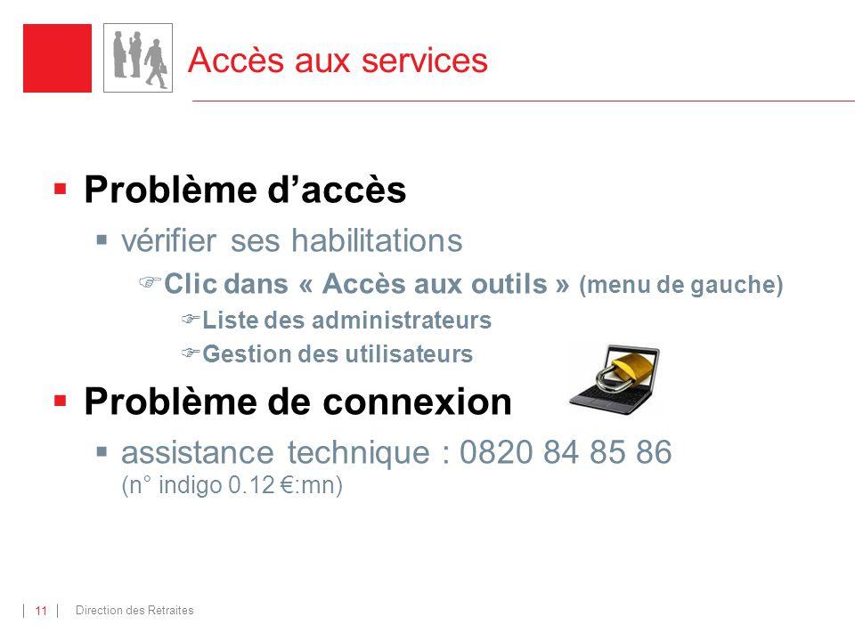 Direction des Retraites 11 Accès aux services Problème daccès vérifier ses habilitations Clic dans « Accès aux outils » (menu de gauche) Liste des adm