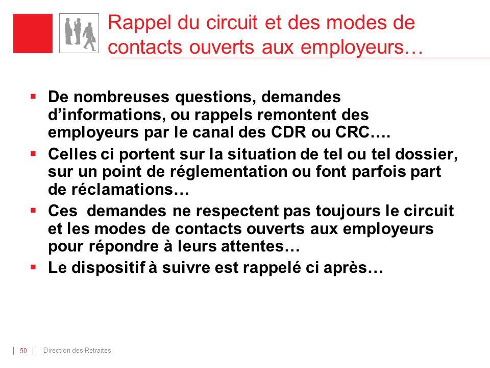 Direction des Retraites 50 Rappel du circuit et des modes de contacts ouverts aux employeurs… De nombreuses questions, demandes dinformations, ou rappels remontent des employeurs par le canal des CDR ou CRC….