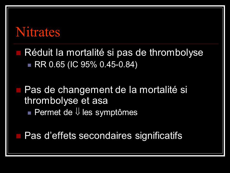 Nitrates Réduit la mortalité si pas de thrombolyse RR 0.65 (IC 95% 0.45-0.84) Pas de changement de la mortalité si thrombolyse et asa Permet de les symptômes Pas deffets secondaires significatifs
