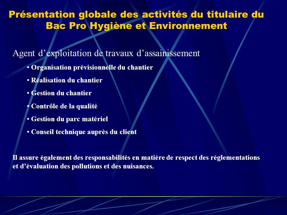 Présentation globale des activités du titulaire du Bac Pro Hygiène et Environnement Agent dexploitation de travaux dassainissement Organisation prévis