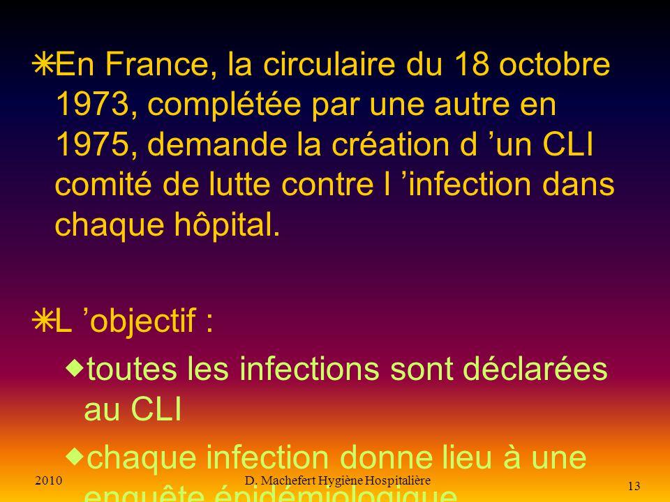2010D. Machefert Hygiène Hospitalière 12 Historique L organisation de la lutte contre les infections nosocomiales est une préoccupation qui date des a