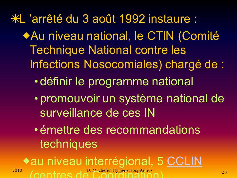 2010D. Machefert Hygiène Hospitalière 19 Pour soutenir l action de ces instances hospitalières Des structures inter-régionales et nationales de coordi