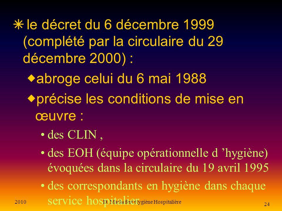 2010D. Machefert Hygiène Hospitalière 23 Quels changements sur le terrain? De 1988à 1992 CTIN CCLIN CLIN L infirmière hygiéniste est toujours seule...