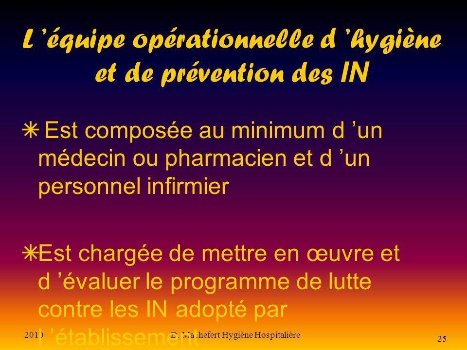 2010D. Machefert Hygiène Hospitalière 24 le décret du 6 décembre 1999 (complété par la circulaire du 29 décembre 2000) : abroge celui du 6 mai 1988 pr