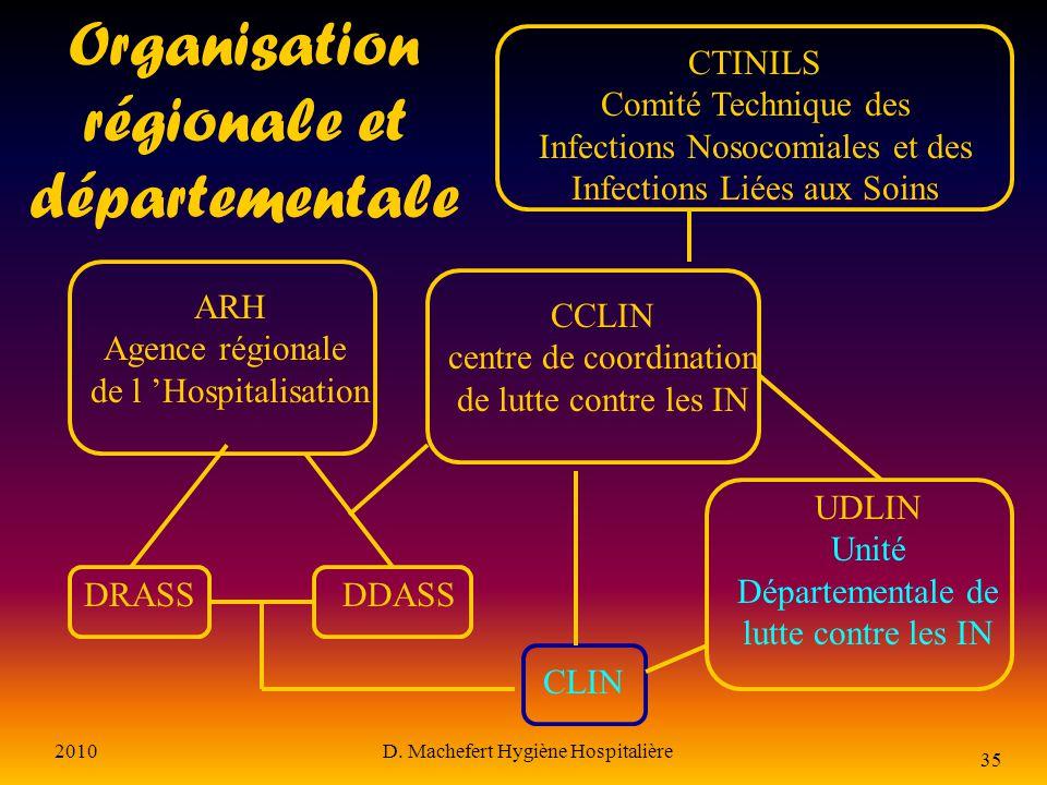 2010D. Machefert Hygiène Hospitalière 34 Organisation nationale Réseau européen de surveillance des maladies transmissibles DGS-DHOS Direction général