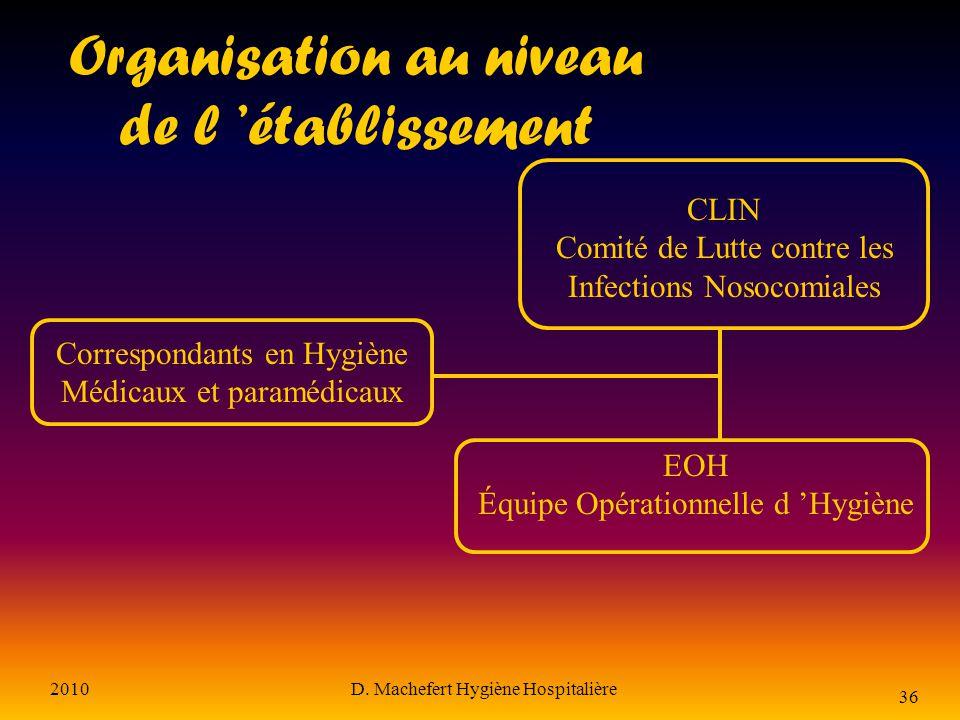 2010D. Machefert Hygiène Hospitalière 35 Organisation régionale et départementale CTINILS Comité Technique des Infections Nosocomiales et des Infectio