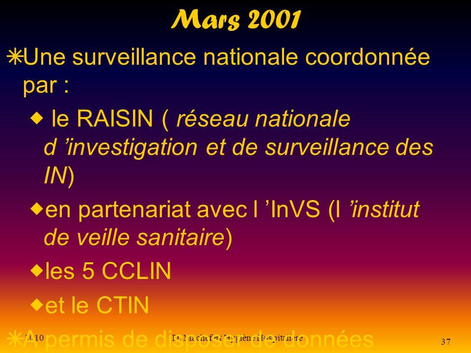 2010D. Machefert Hygiène Hospitalière 36 Organisation au niveau de l établissement CLIN Comité de Lutte contre les Infections Nosocomiales EOH Équipe
