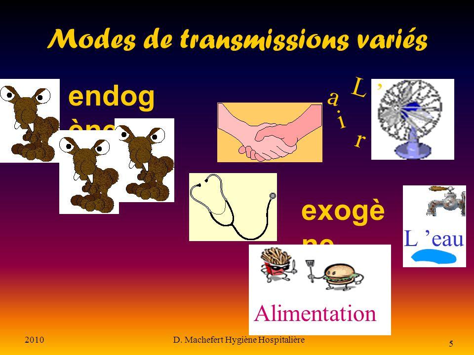 2010D. Machefert Hygiène Hospitalière 4 Des origines multiples L Infection Nosocomiale Survenir lors de l hospitalisation indépendamment de tout acte