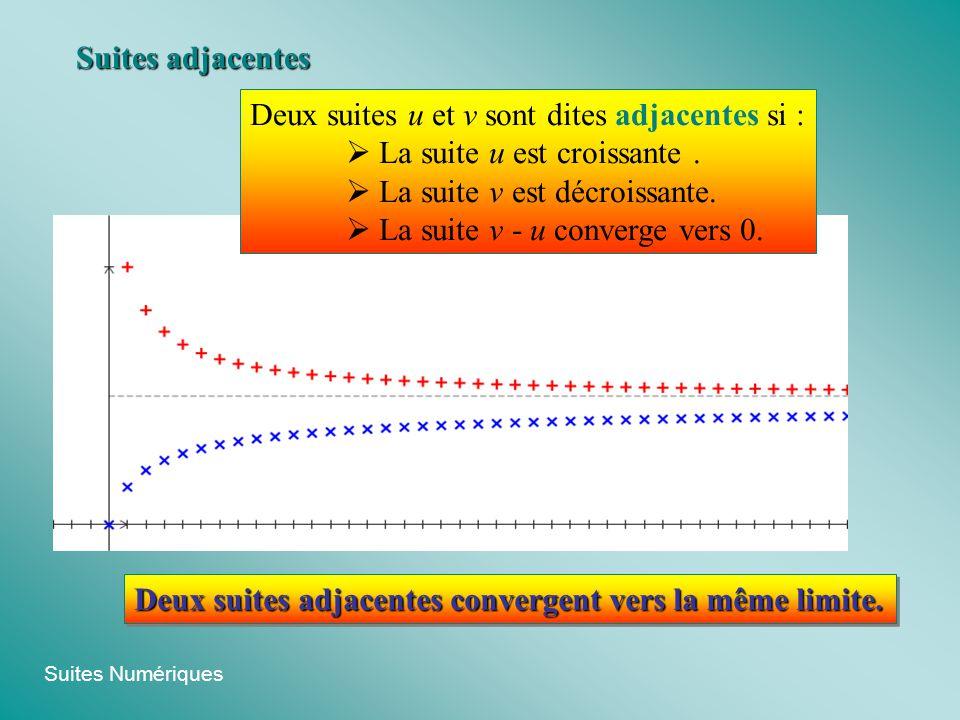 Suites Numériques Deux suites u et v sont dites adjacentes si : La suite u est croissante. La suite v est décroissante. La suite v - u converge vers 0