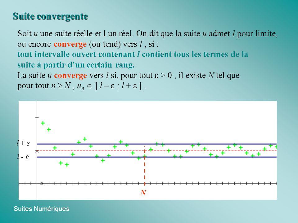 Suites Numériques Soient u, v et w trois suites telles que : les suites u et w convergent vers la même limite l Pour n assez grand ( n N ) : u n < v n < w n.