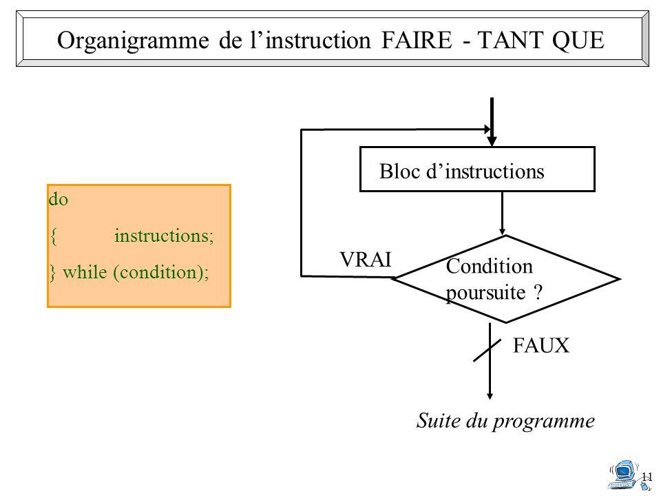 11 do {instructions; } while (condition); Bloc dinstructions Condition poursuite ? VRAI FAUX Suite du programme Organigramme de linstruction FAIRE - T