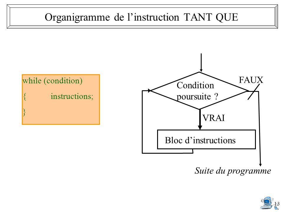 13 while (condition) {instructions; } Condition poursuite ? Bloc dinstructions VRAI FAUX Suite du programme Organigramme de linstruction TANT QUE