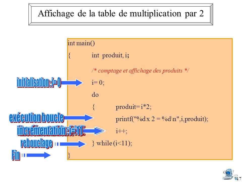 17 int main() {int produit, i; /* comptage et affichage des produits */ i= 0; do {produit= i*2; printf( %d x 2 = %d\n ,i,produit); i++; } while (i<11); } Affichage de la table de multiplication par 2