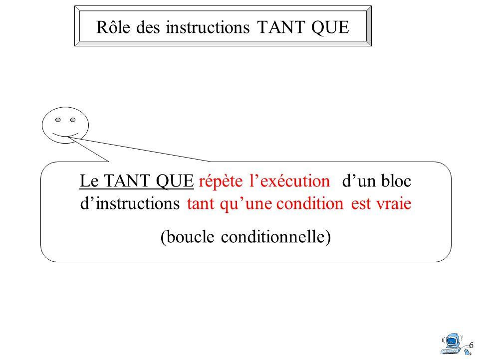 6 Le TANT QUE répète lexécution dun bloc dinstructions tant quune condition est vraie (boucle conditionnelle) Rôle des instructions TANT QUE