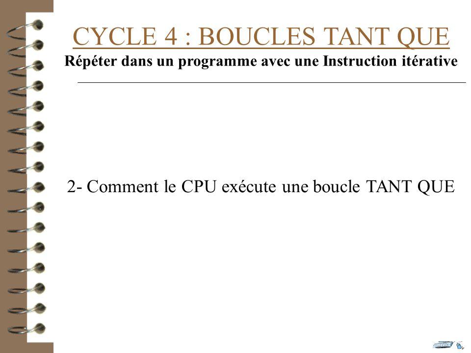 CYCLE 4 : BOUCLES TANT QUE Répéter dans un programme avec une Instruction itérative 2- Comment le CPU exécute une boucle TANT QUE