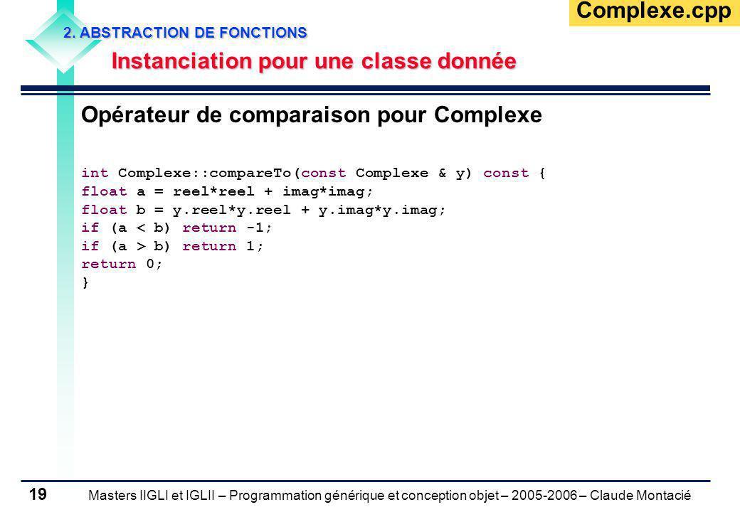 Masters IIGLI et IGLII – Programmation générique et conception objet – 2005-2006 – Claude Montacié 19 2.