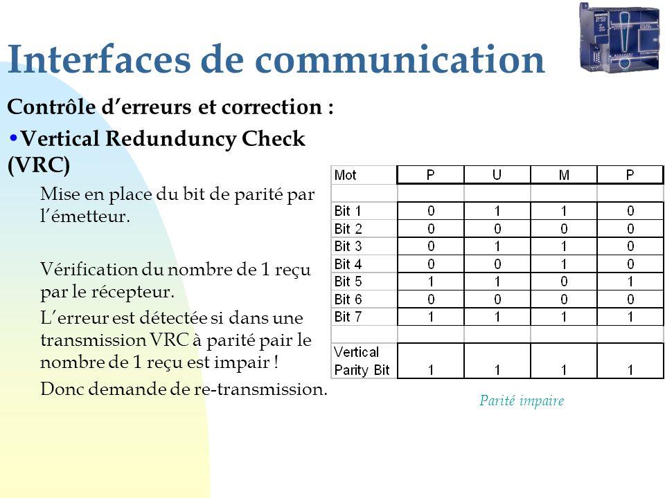 Interfaces de communication Contrôle derreurs et correction : Vertical Redunduncy Check (VRC) Mise en place du bit de parité par lémetteur. Vérificati