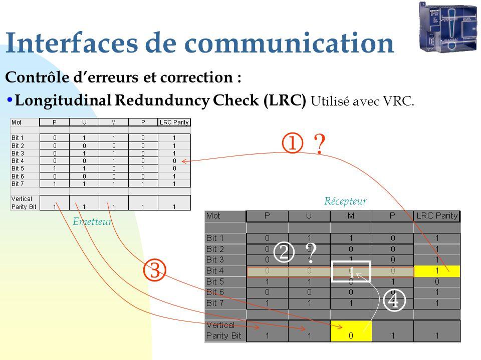 Interfaces de communication Contrôle derreurs et correction : Longitudinal Redunduncy Check (LRC) Utilisé avec VRC. Emetteur Récepteur ? ? 1