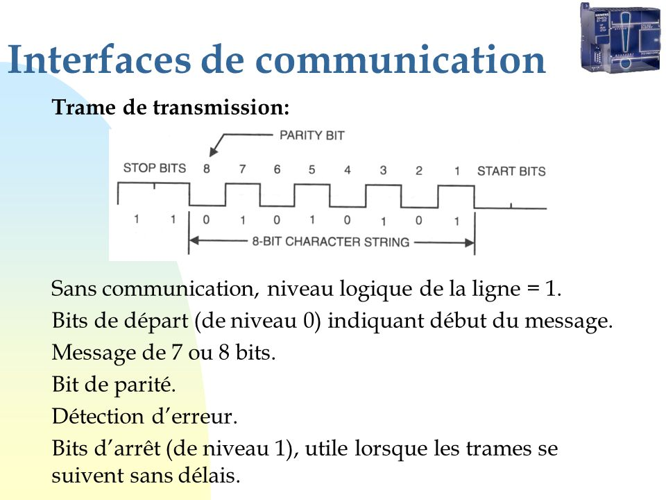 Interfaces de communication Trame de transmission: Sans communication, niveau logique de la ligne = 1. Bits de départ (de niveau 0) indiquant début du