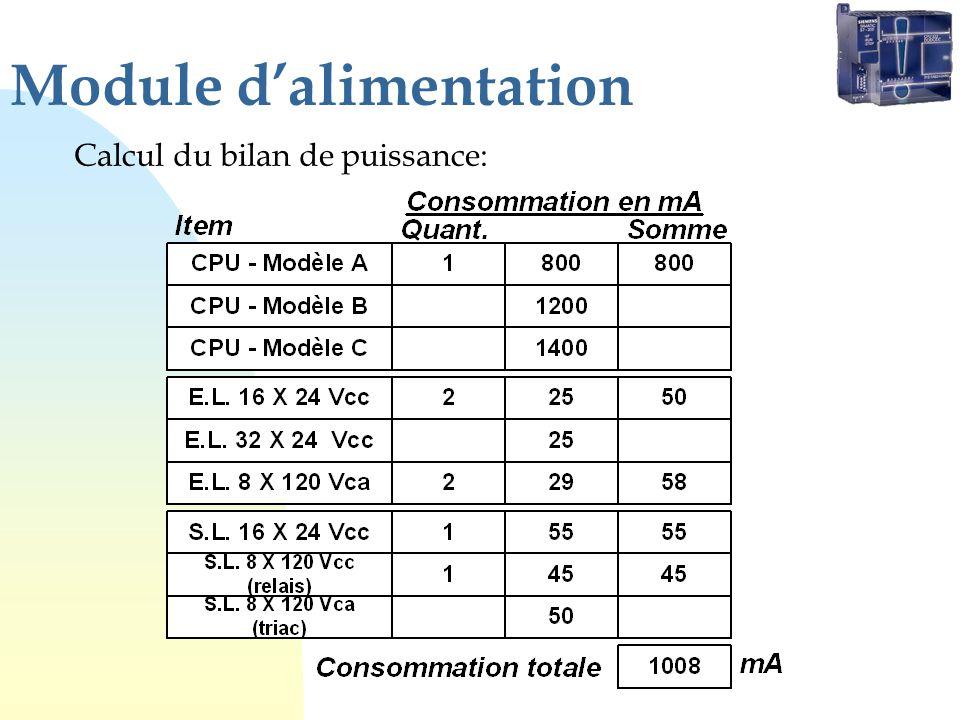 Module dalimentation Calcul du bilan de puissance: