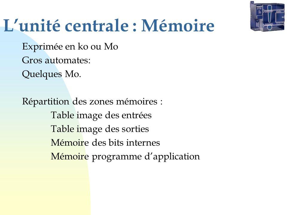 Lunité centrale : Mémoire Exprimée en ko ou Mo Gros automates: Quelques Mo. Répartition des zones mémoires : Table image des entrées Table image des s
