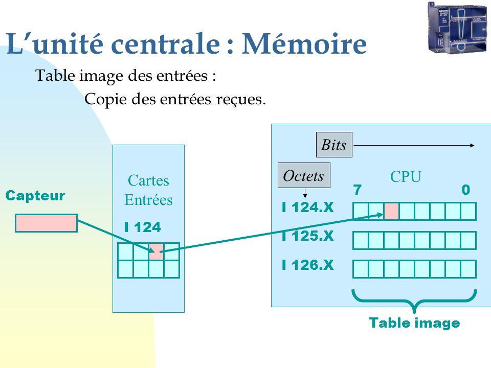 Lunité centrale : Mémoire Table image des entrées : Copie des entrées reçues. CPU I 124.X I 125.X I 126.X 7 0 Cartes Entrées I 124 Capteur Table image