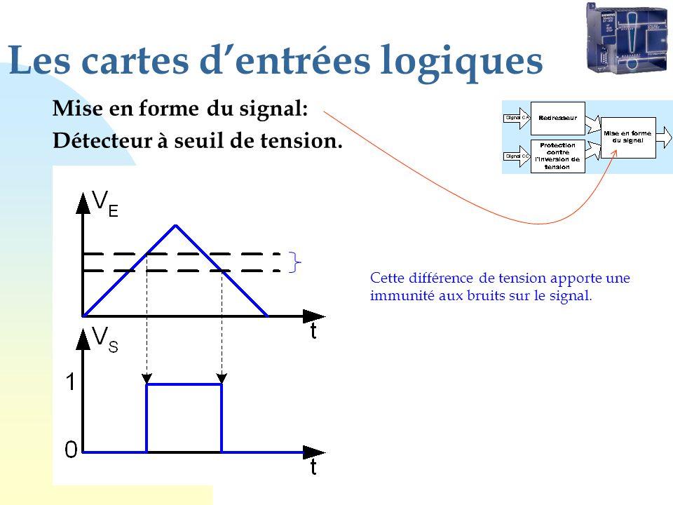 Les cartes dentrées logiques Mise en forme du signal: Détecteur à seuil de tension. Cette différence de tension apporte une immunité aux bruits sur le