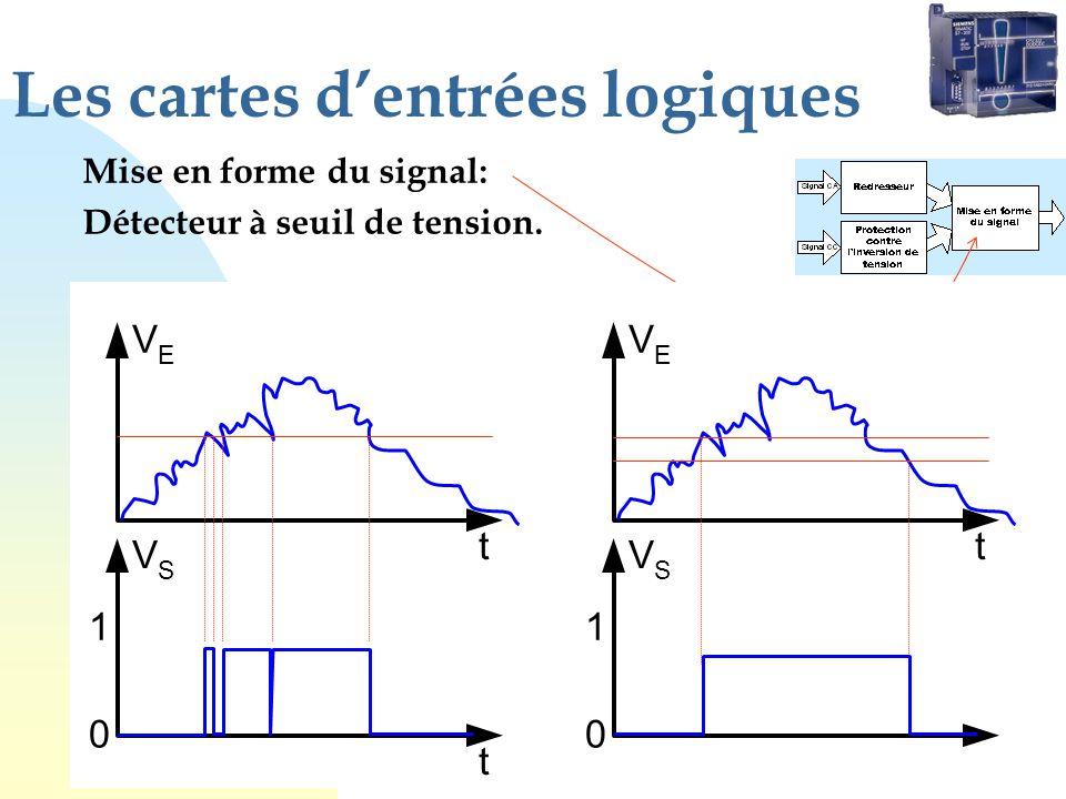 Les cartes dentrées logiques Mise en forme du signal: Détecteur à seuil de tension. t t V E V S 1 0 t V E V S 1 0