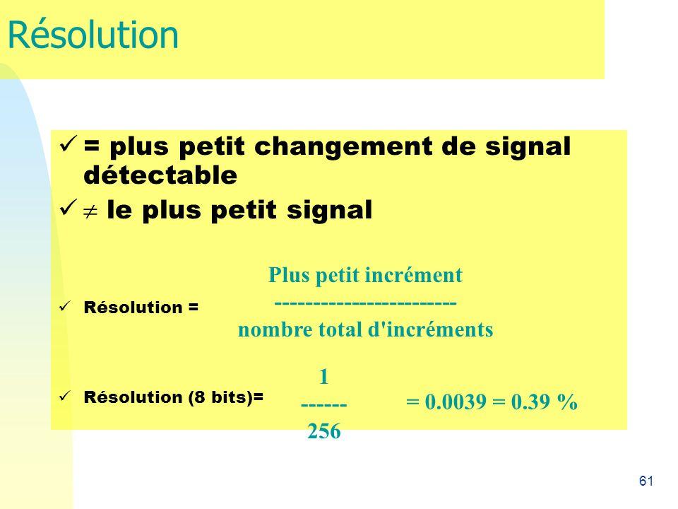 61 Résolution = plus petit changement de signal détectable le plus petit signal Résolution = Résolution (8 bits)= Plus petit incrément ---------------