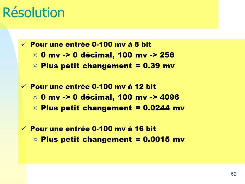 62 Résolution Pour une entrée 0-100 mv à 8 bit ¤ 0 mv -> 0 décimal, 100 mv -> 256 ¤ Plus petit changement = 0.39 mv Pour une entrée 0-100 mv à 12 bit
