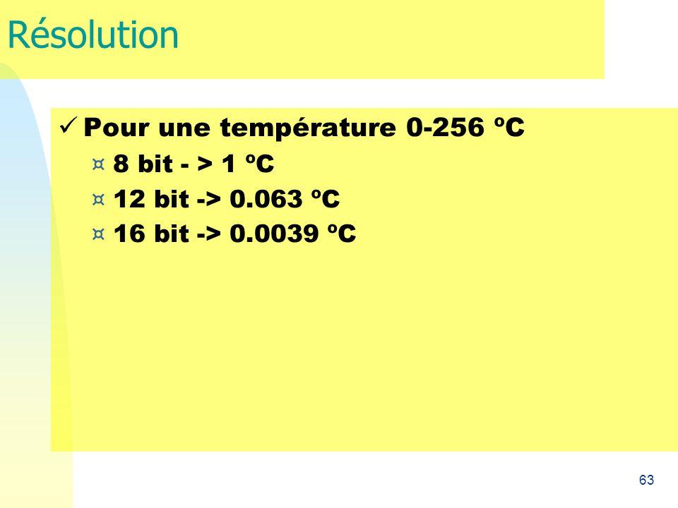 63 Résolution Pour une température 0-256 ºC ¤ 8 bit - > 1 ºC ¤ 12 bit -> 0.063 ºC ¤ 16 bit -> 0.0039 ºC