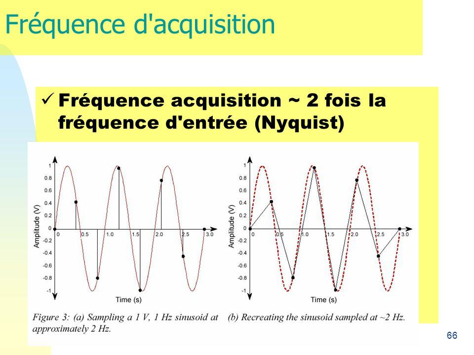 66 Fréquence d'acquisition Fréquence acquisition ~ 2 fois la fréquence d'entrée (Nyquist)