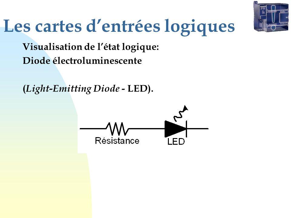 Les cartes dentrées logiques Visualisation de létat logique: Diode électroluminescente ( Light-Emitting Diode - LED).