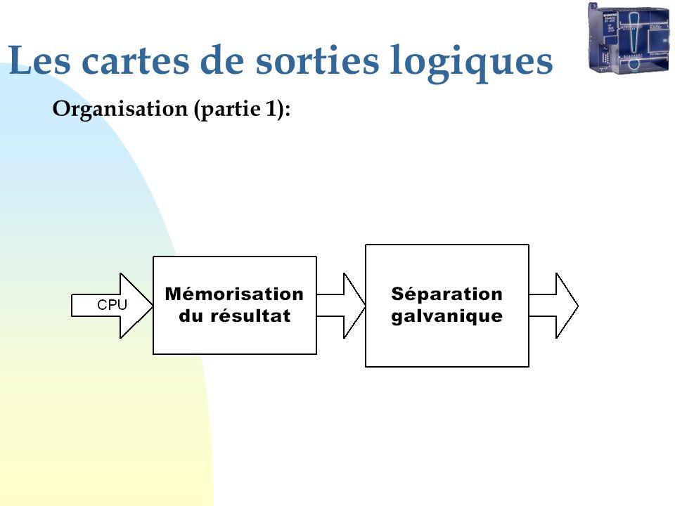 Les cartes de sorties logiques Organisation (partie 1):