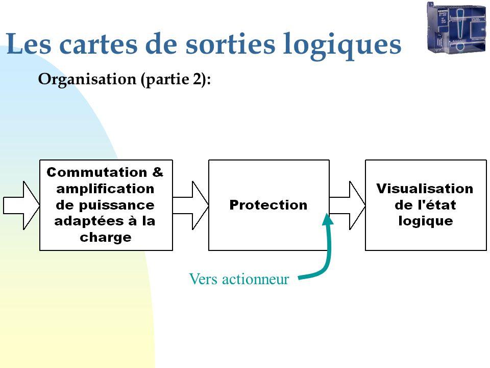 Les cartes de sorties logiques Organisation (partie 2): Vers actionneur