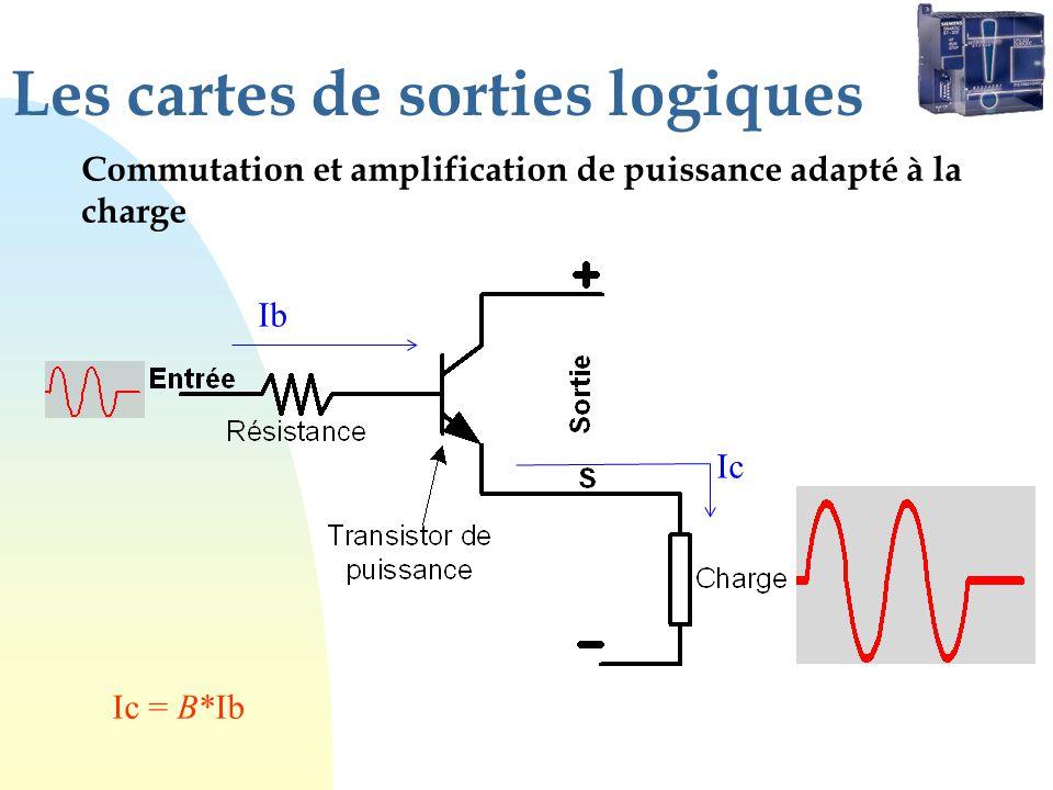 Les cartes de sorties logiques Commutation et amplification de puissance adapté à la charge Ib Ic Ic = B*Ib