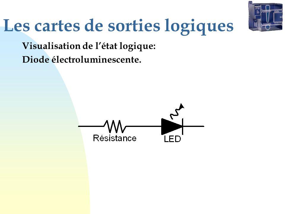 Les cartes de sorties logiques Visualisation de létat logique: Diode électroluminescente.