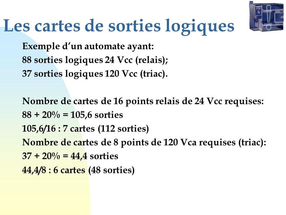 Les cartes de sorties logiques Exemple dun automate ayant: 88 sorties logiques 24 Vcc (relais); 37 sorties logiques 120 Vcc (triac). Nombre de cartes