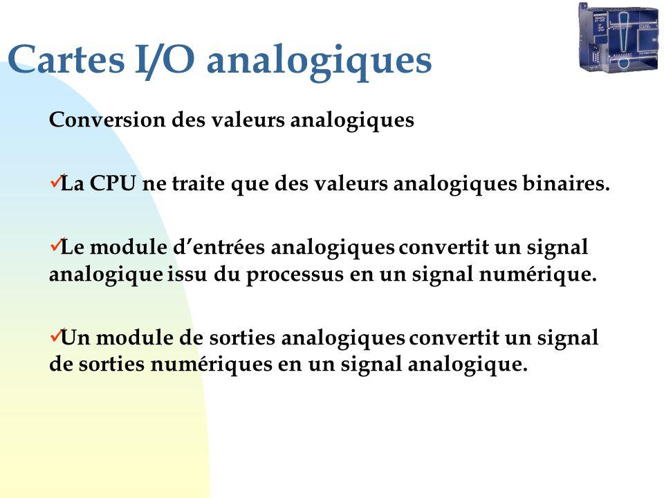 Cartes I/O analogiques Conversion des valeurs analogiques La CPU ne traite que des valeurs analogiques binaires. Le module dentrées analogiques conver