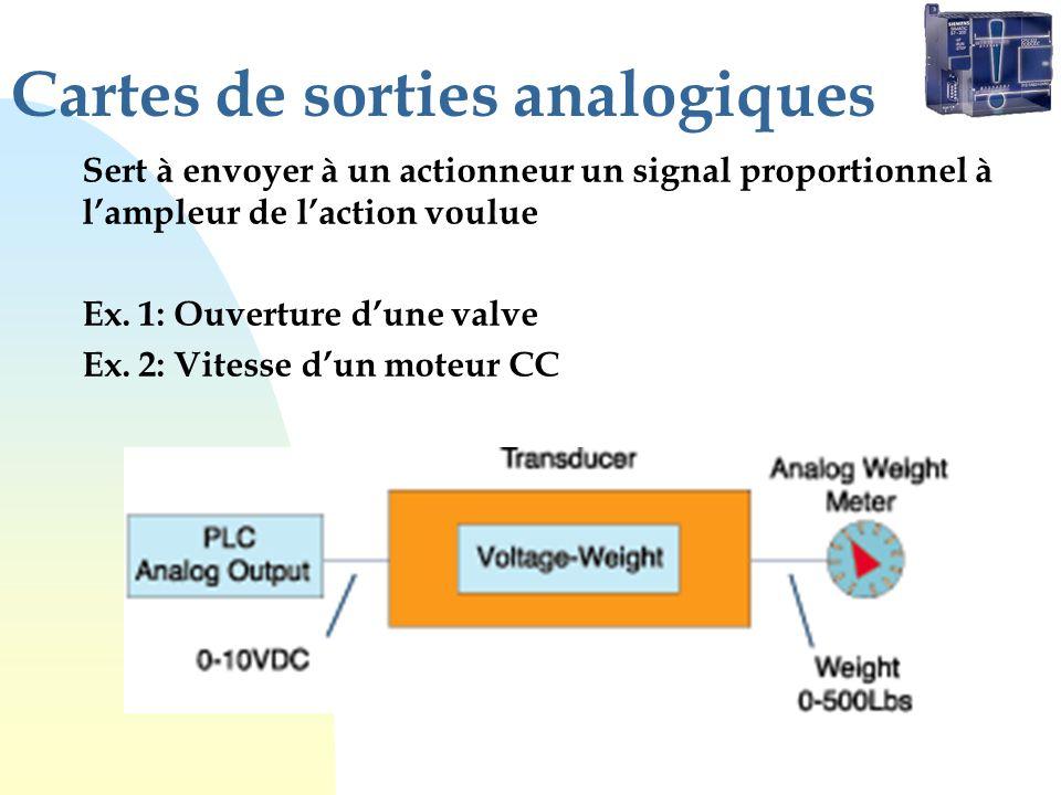 Cartes de sorties analogiques Sert à envoyer à un actionneur un signal proportionnel à lampleur de laction voulue Ex. 1: Ouverture dune valve Ex. 2: V