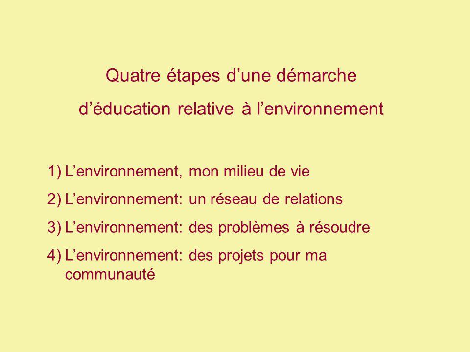 Quatre étapes dune démarche déducation relative à lenvironnement 1)Lenvironnement, mon milieu de vie 2)Lenvironnement: un réseau de relations 3)Lenvir