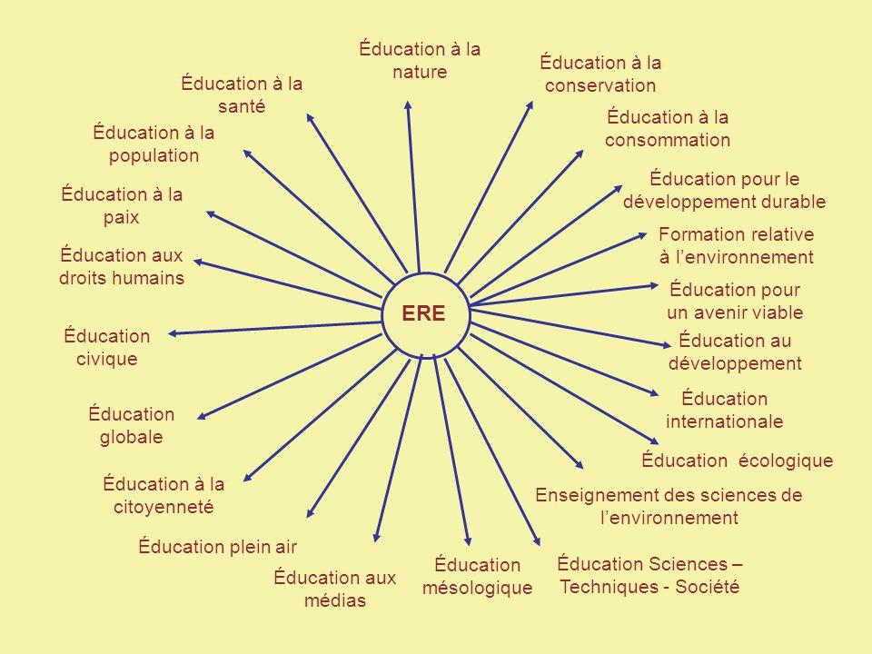 ERE Éducation civique Éducation plein air Éducation à la citoyenneté Éducation globale Éducation aux droits humains Éducation à la paix Éducation à la